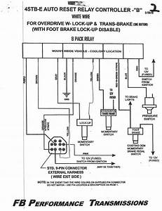 Forward And Reverse Switch Diagram
