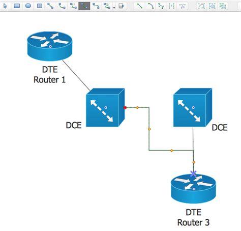 creating a cisco network diagram conceptdraw helpdesk
