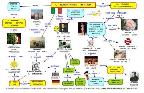 Saggio Breve Sull Illuminismo Italiano Sezione Mappe Concettuali Di Storia Da Scaricare