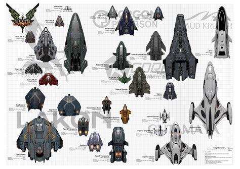 Ship Blueprints My Next Project