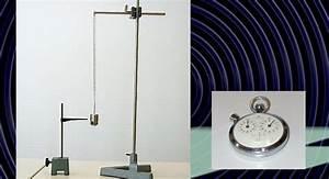 Gravitationsbeschleunigung Berechnen : wellen und schwingungen ~ Themetempest.com Abrechnung