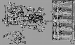 2n2083 Governor Group - Engine - Generator Set Caterpillar 3160