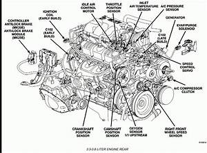 2006 dodge grand caravan engine diagram diagram chart With wiring diagram for fuel pump on 05 pt cruiser free engine schematic