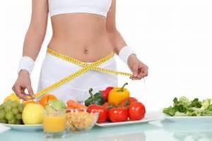 Best Diet Plan for Women Popular Diets