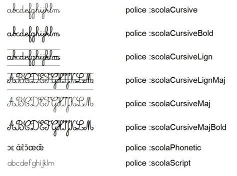 telecharger logiciel police decriture gratuit