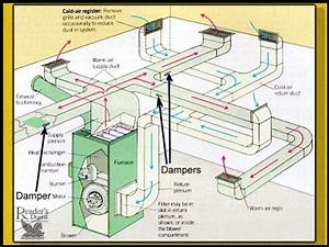 Basement Air Circulation Systems | Droughtrelief.org