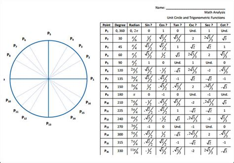tangent templates sle unit circle chart 9 free documents in pdf word