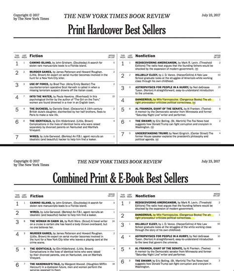 Best Seller List Milo Hits 2 On Nyt Nonfiction Best Seller List Media