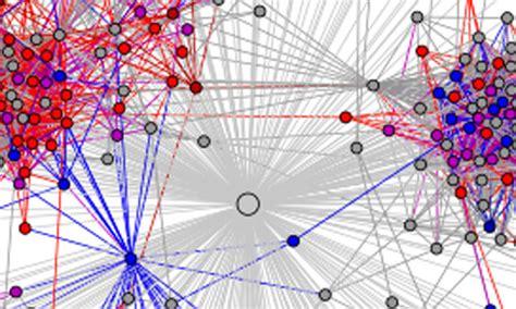 facebook drive political polarization data science