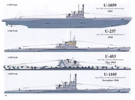 Types Of U Boats by German U Boats At War Real Pictures Sciences Howitsmade
