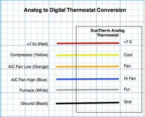 Conditioner Thermostat Wiring Diagram Circuit