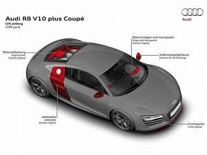 Audi R8 V10 Plus Coupe  2013