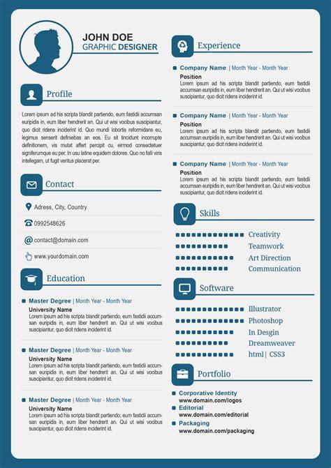 professional resume writing services washington dc