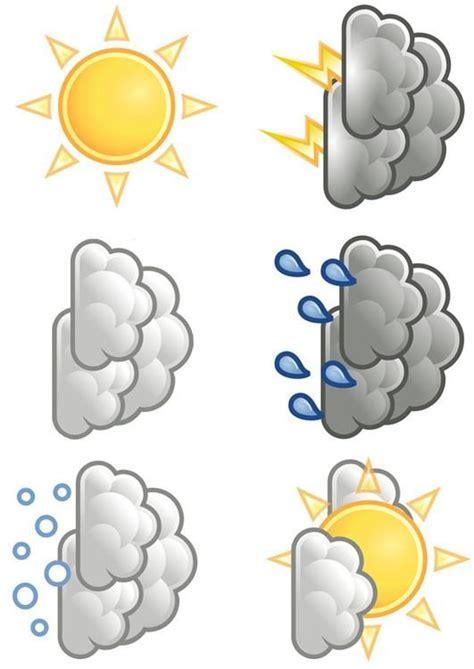 image weather symbols img  images preschool