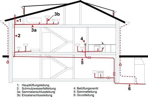 Gefälle Abflussrohr Küche by Entluftung Abwasser Abwasserrohr Wc Abwasserentluftung Im