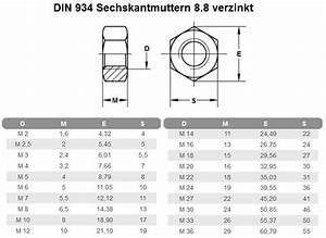 M6 Mutter Maße : muttern din 934 verzinkt schrauben g nstige sicherheitsschrauben zubeh r mehr ~ Watch28wear.com Haus und Dekorationen