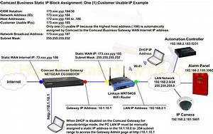 Comcast Wifi Wiring Diagram For Set Up : step by step for how to configure a comcast business class ~ A.2002-acura-tl-radio.info Haus und Dekorationen