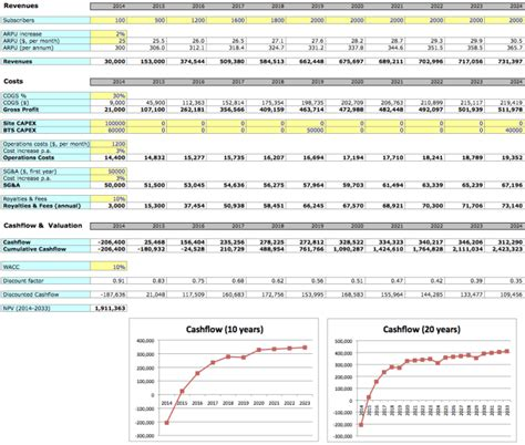 simple business plan excel template  art  business