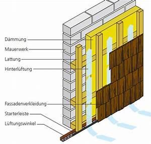 Aufbau Dämmung Dach : aufbau unterkonstruktion ~ Whattoseeinmadrid.com Haus und Dekorationen
