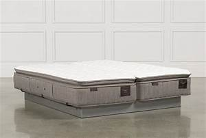 Scarborough Firm Euro Pillow Top Cal King Split Mattress