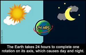 Night And Day : a scientific explanation to what causes day and night ~ A.2002-acura-tl-radio.info Haus und Dekorationen