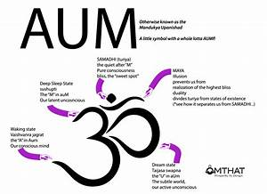 All About That AUM, OHM, OM