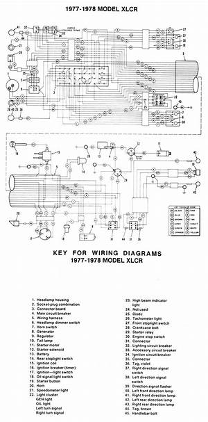 2001 Xlh 1200 Wiring Diagram 292 Espanolesenaccion Es