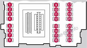 Fuse Box Diagram  U0026gt  Volvo S60  2011