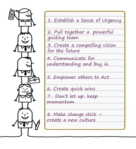 Kotter And Cohen The Heart Of Change by Change Model Master Blog
