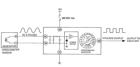 Factory Speedometer Ecu Cruise Signal Rxclub