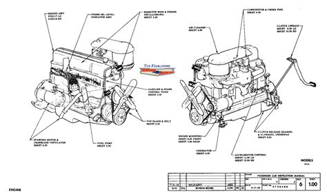 chevy   engine exploded view diagram wiring library