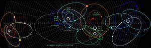 Battlestar Galactica: Annihilation
