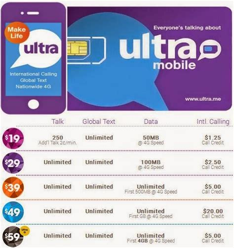 best cell phone plan best prepaid cell phone plans