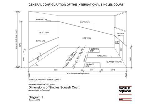 court dimensions squash diagram floor plans bar chart