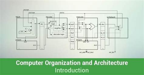 introduction  computer organization  architecture