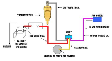 electric fan relay install electric fan wiring question for a bodies only