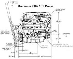 similiar boat engine diagram keywords marine engine diagram get image about wiring diagram