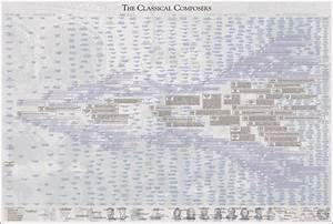 Classical Composers Poster