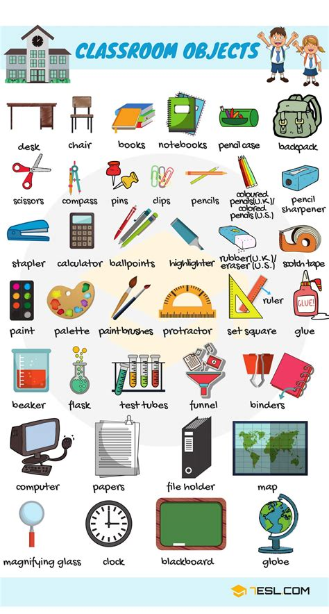 Classroom Objects In English  Classroom Vocabulary  7 E S L
