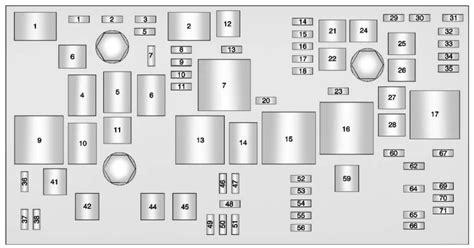 buick lacrosse   fuse box diagram carknowledge