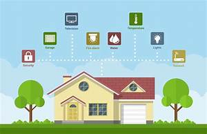 Welches Smart Home System : how smart home systems impact home values investopedia ~ Michelbontemps.com Haus und Dekorationen