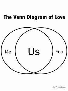 U0026quot The Venn Diagram Of Love U0026quot  Stickers By Asyouwere
