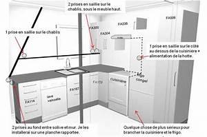 Prise Electrique Plan De Travail : attrayant norme hauteur plan de travail cuisine 5 de ~ Dailycaller-alerts.com Idées de Décoration