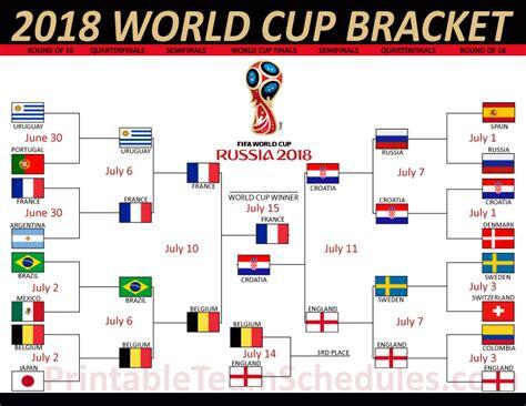 world cup bracket template user profile oojason original trilogy