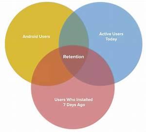 Nova  The Architecture For Understanding User Behavior