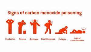 Carbon Monoxide Poisoning  Static Electrical Services Blog