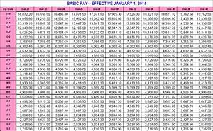 Apft Chart 2014 2014 Army Pay Chart 1 8 Raise Ez Army Points