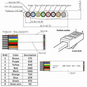 Cisco Rj45 Console Cable Wiring Diagram