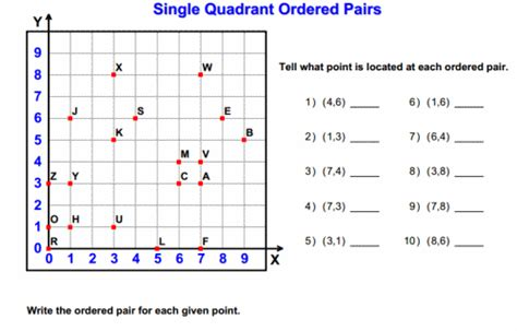 graph points   coordinate plane  solve real world