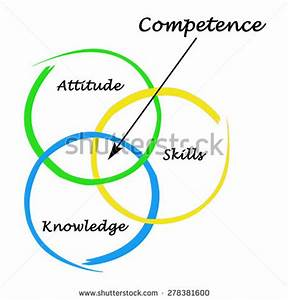 Competence Stoc... Competence
